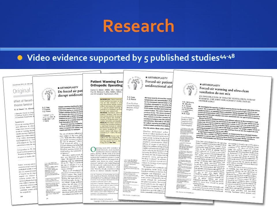 Research Video evidence supported by 5 published studies44-48