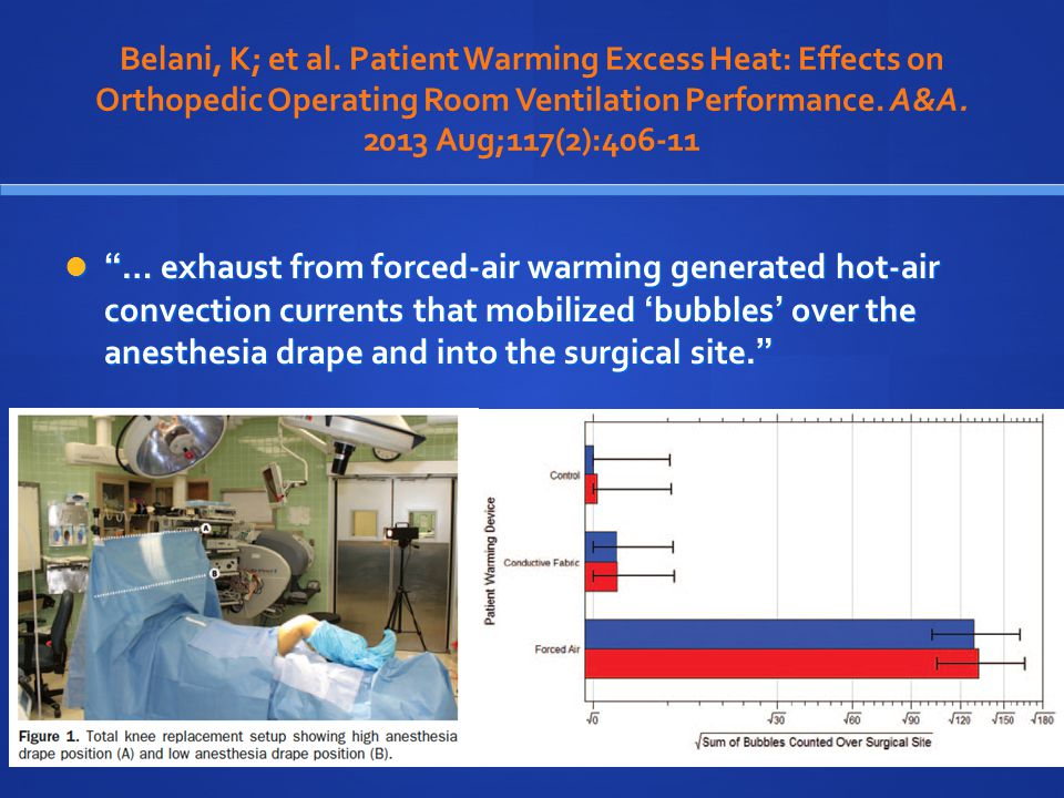 Belani, K; et al. Patient Warming Excess Heat: Effects on Orthopedic Operating Room Ventilation Performance. A&A. 2013 Aug;117(2):406-11
