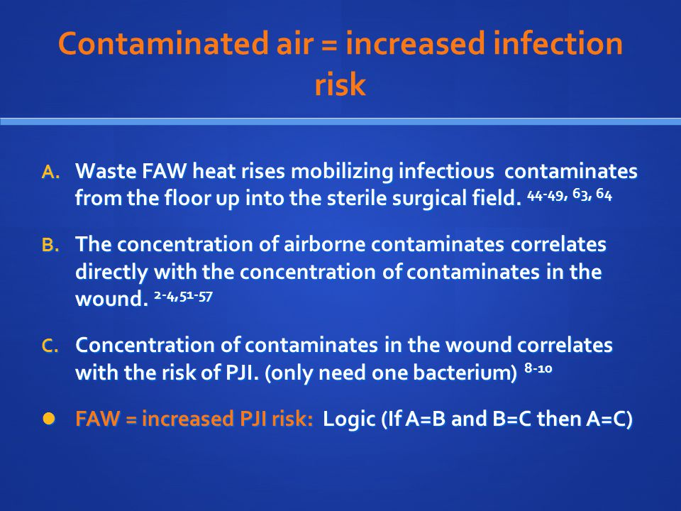 Contaminated air = increased infection risk