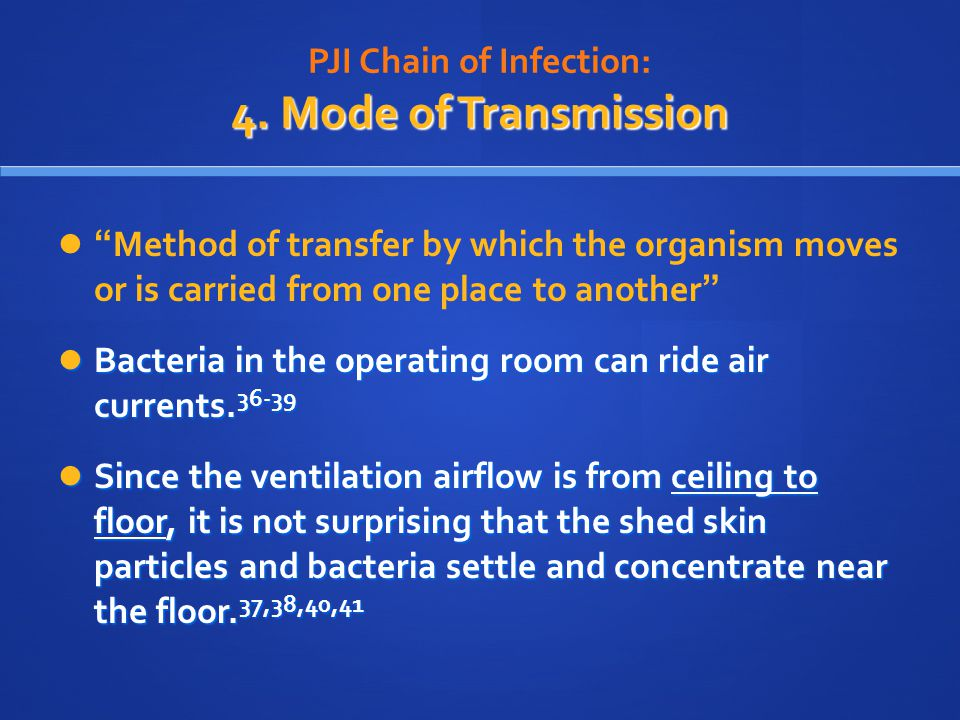 PJI Chain of Infection: 4. Mode of Transmission