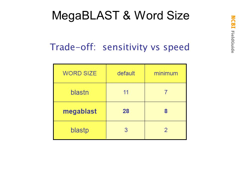 MegaBLAST & Word Size Trade-off: sensitivity vs speed blastn megablast