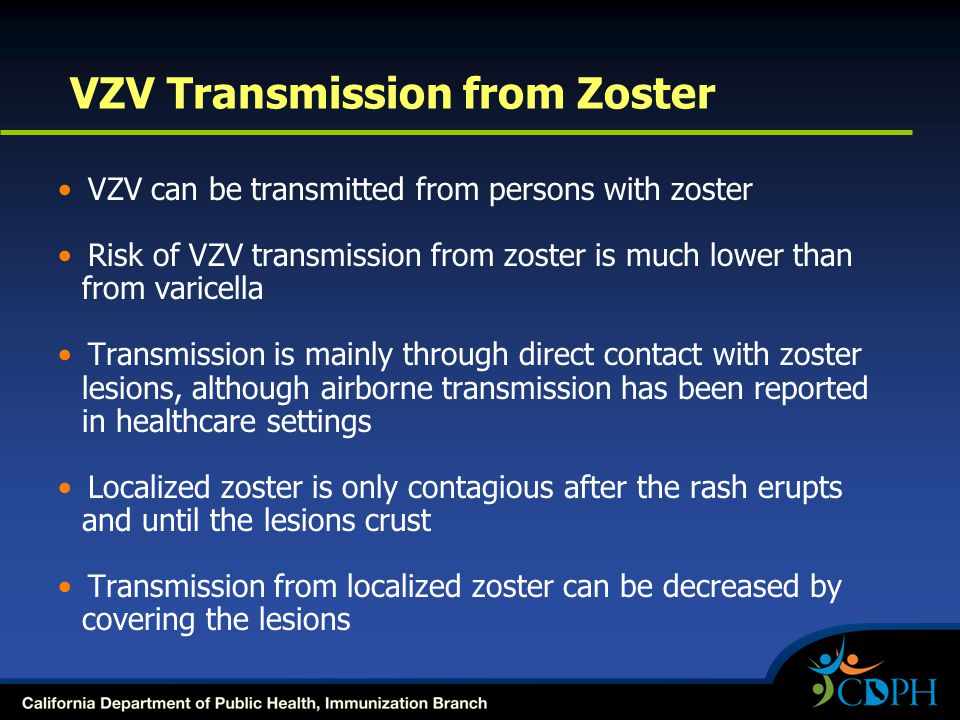 VZV Transmission from Zoster