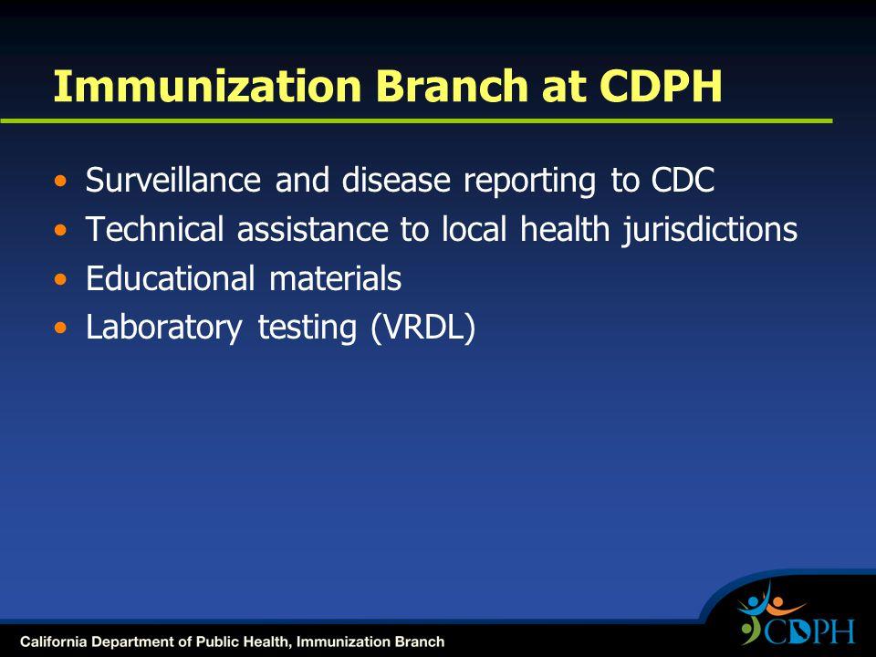 Immunization Branch at CDPH