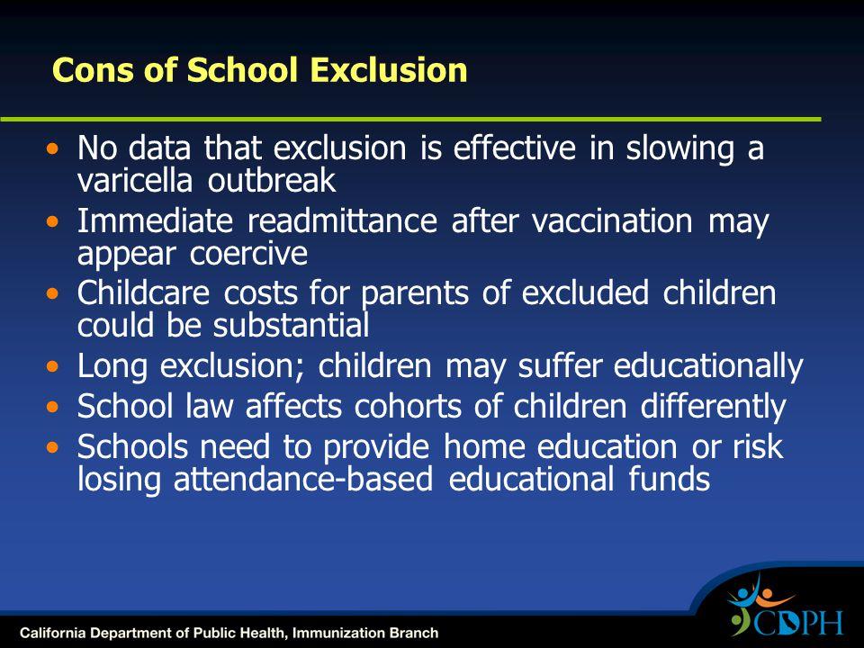 Cons of School Exclusion