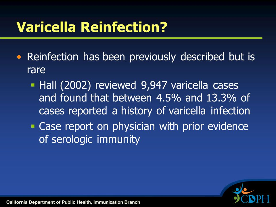 Varicella Reinfection
