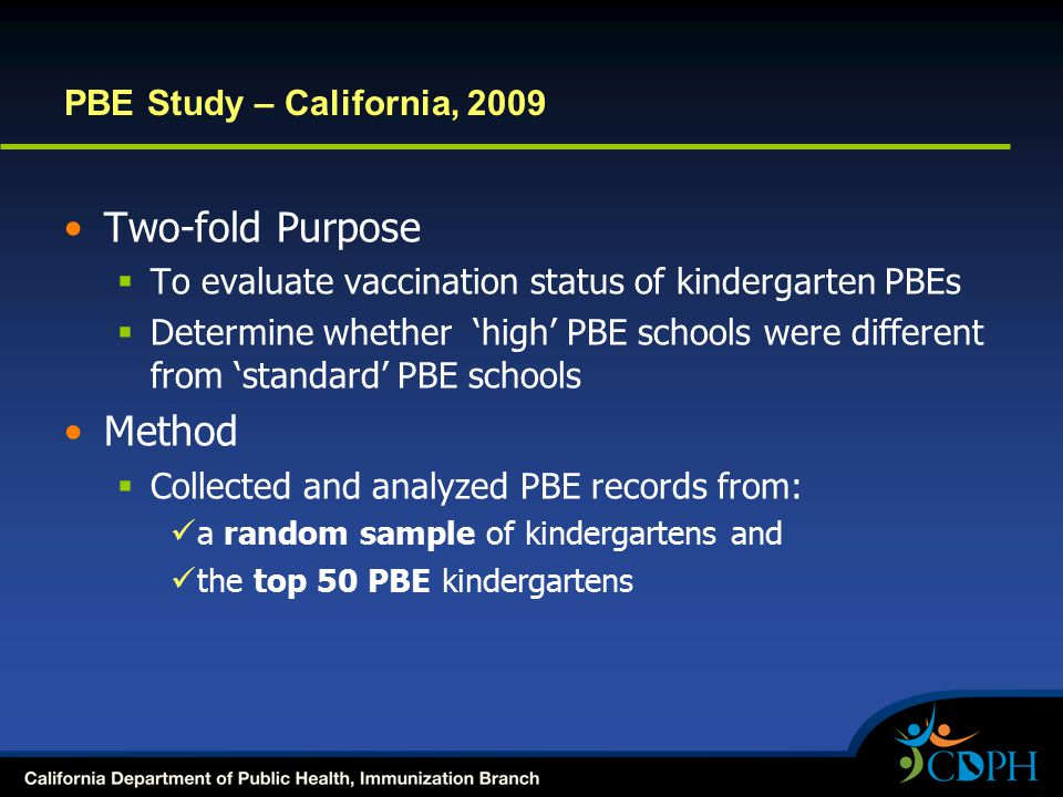 Two-fold Purpose Method PBE Study – California, 2009