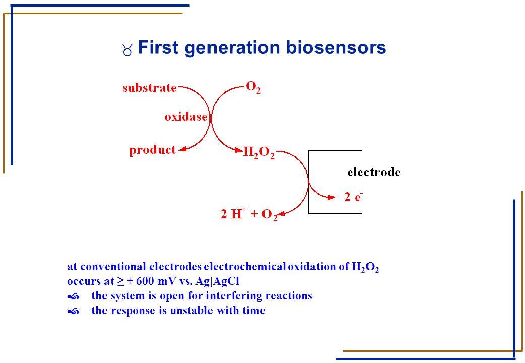First generation biosensors