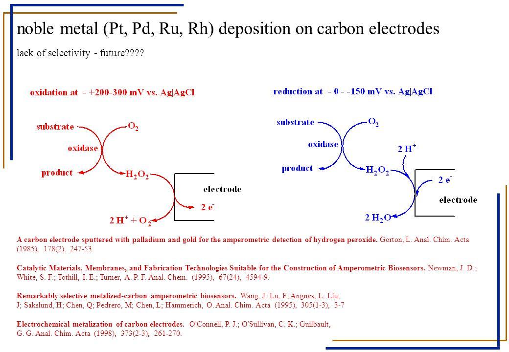 noble metal (Pt, Pd, Ru, Rh) deposition on carbon electrodes lack of selectivity - future
