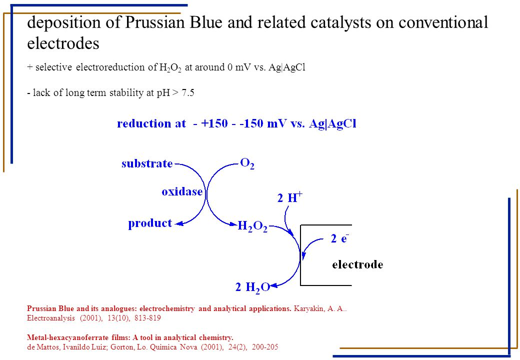 deposition of Prussian Blue and related catalysts on conventional electrodes + selective electroreduction of H2O2 at around 0 mV vs. Ag|AgCl - lack of long term stability at pH > 7.5