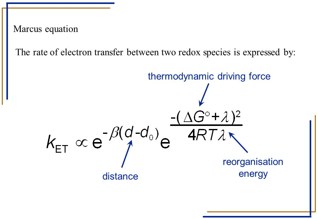 Marcus equation The rate of electron transfer between two redox species is expressed by: thermodynamic driving force.