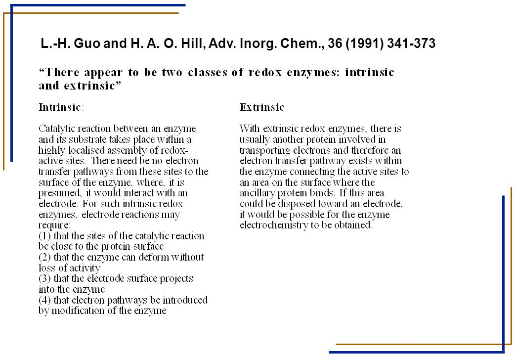 L.-H. Guo and H. A. O. Hill, Adv. Inorg. Chem., 36 (1991) 341-373