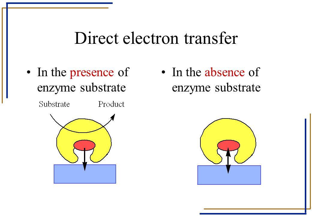 Direct electron transfer