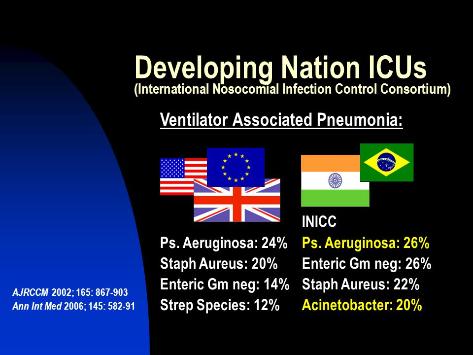 Developing Nation ICUs (International Nosocomial Infection Control Consortium)