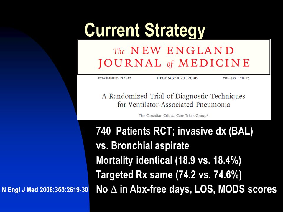 Current Strategy 740 Patients RCT; invasive dx (BAL)