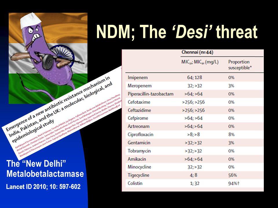 NDM; The 'Desi' threat The New Delhi Metalobetalactamase
