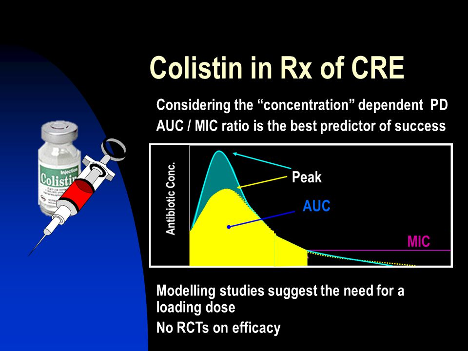 Colistin in Rx of CRE Considering the concentration dependent PD