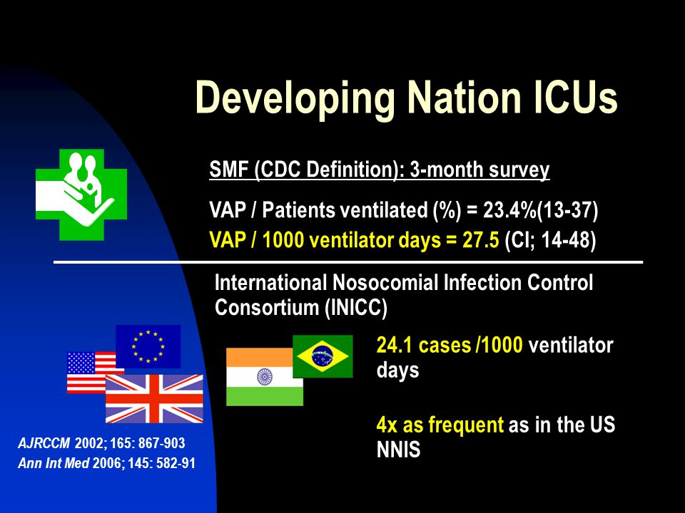 Developing Nation ICUs