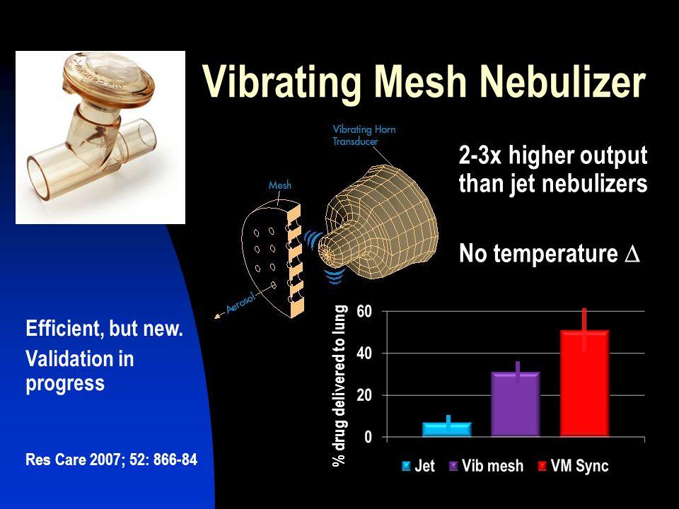 Vibrating Mesh Nebulizer
