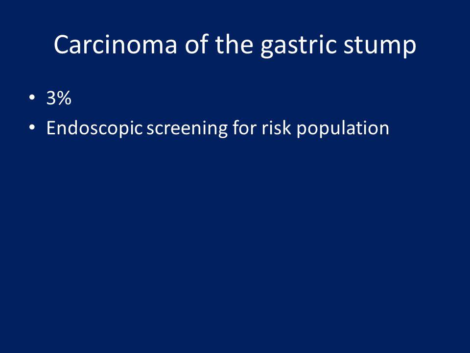 Carcinoma of the gastric stump