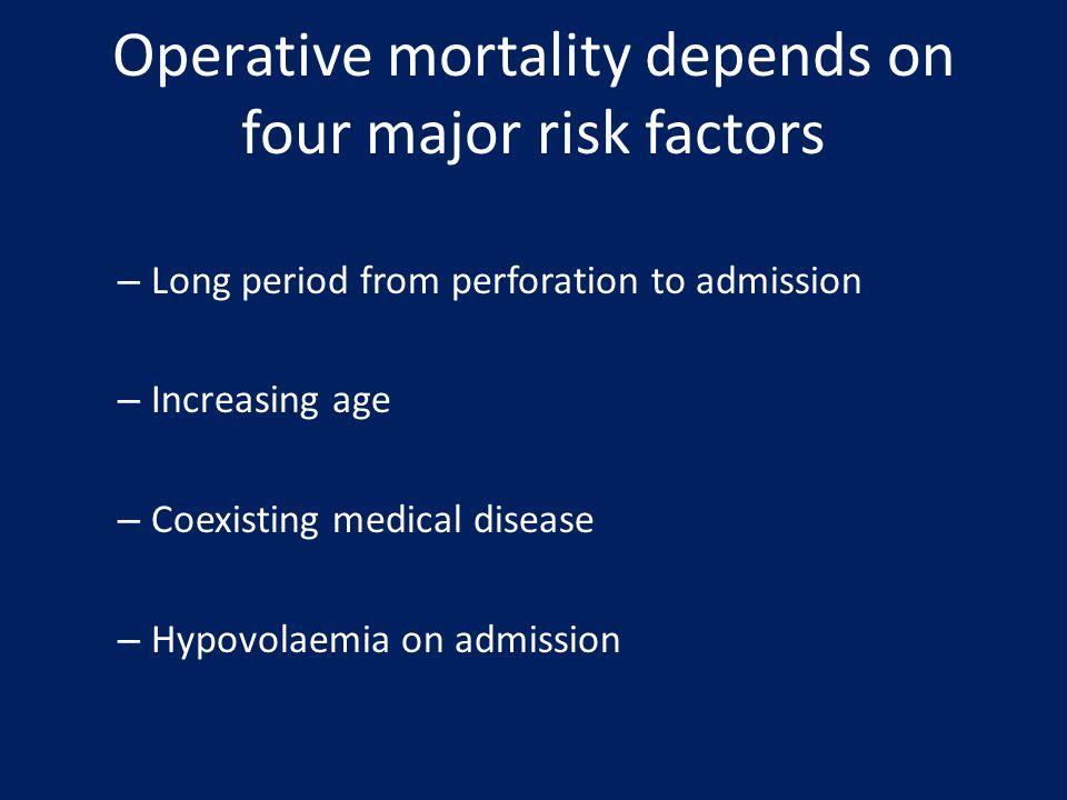 Operative mortality depends on four major risk factors