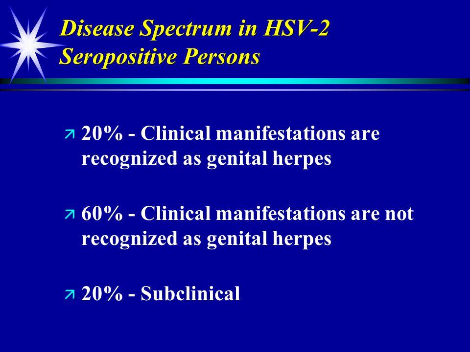 Disease Spectrum in HSV-2 Seropositive Persons