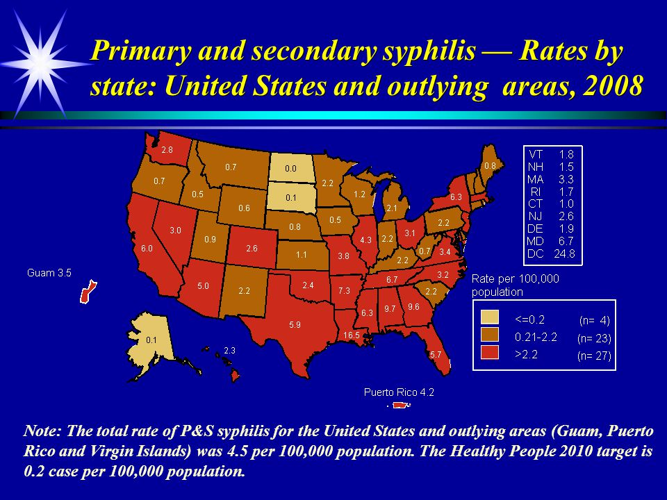Primary and secondary syphilis — Rates by state: United States and outlying areas, 2008
