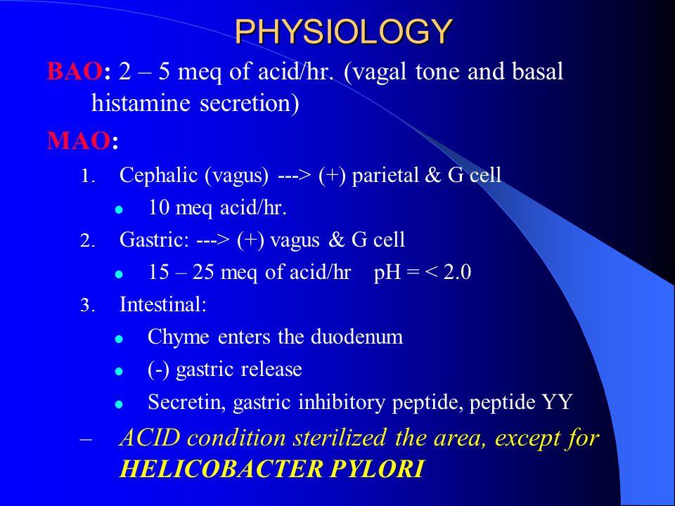 PHYSIOLOGY BAO: 2 – 5 meq of acid/hr. (vagal tone and basal histamine secretion) MAO: Cephalic (vagus) ---> (+) parietal & G cell.