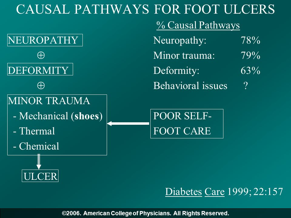 CAUSAL PATHWAYS FOR FOOT ULCERS