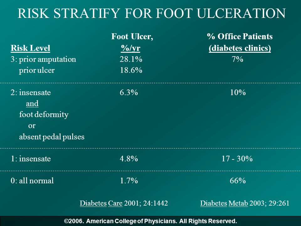 RISK STRATIFY FOR FOOT ULCERATION