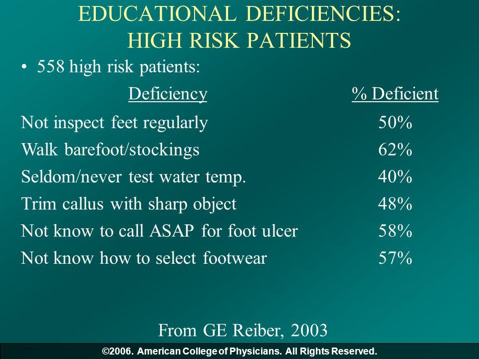 EDUCATIONAL DEFICIENCIES: HIGH RISK PATIENTS