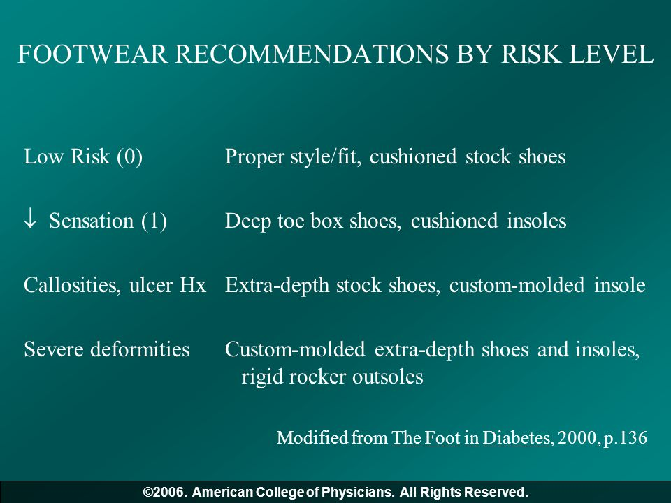 FOOTWEAR RECOMMENDATIONS BY RISK LEVEL