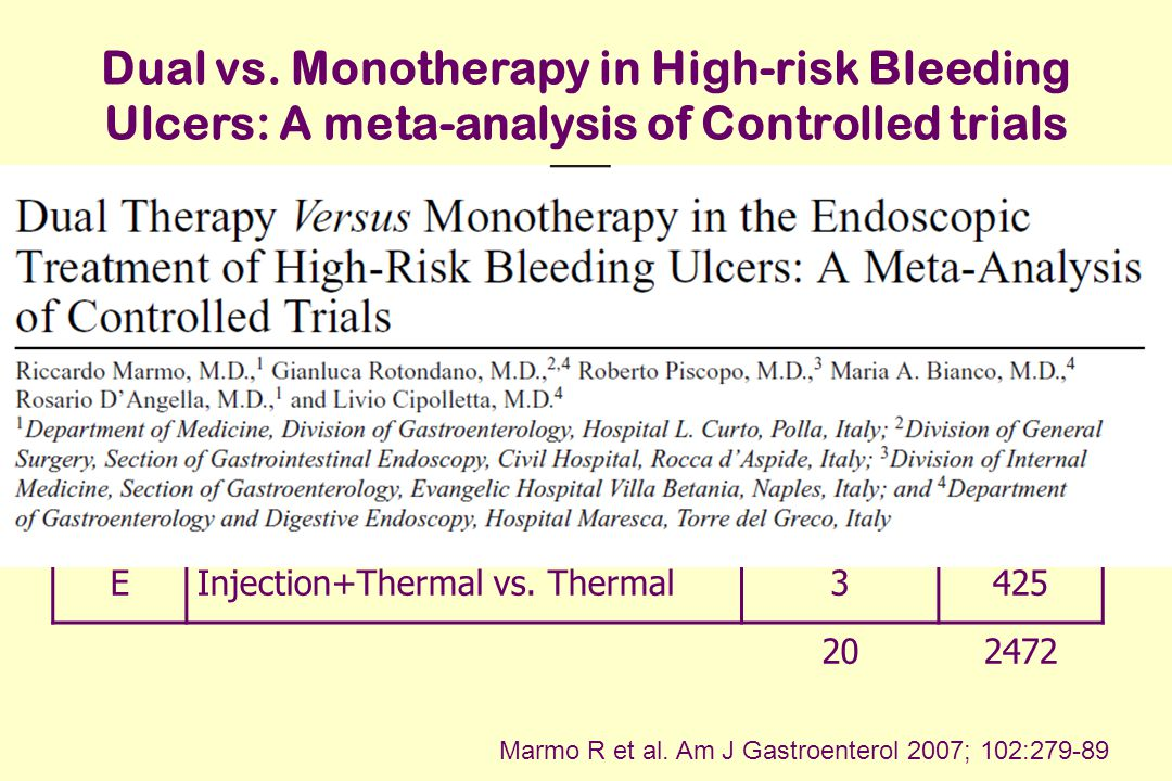 Dual vs. Monotherapy in High-risk Bleeding Ulcers: A meta-analysis of Controlled trials
