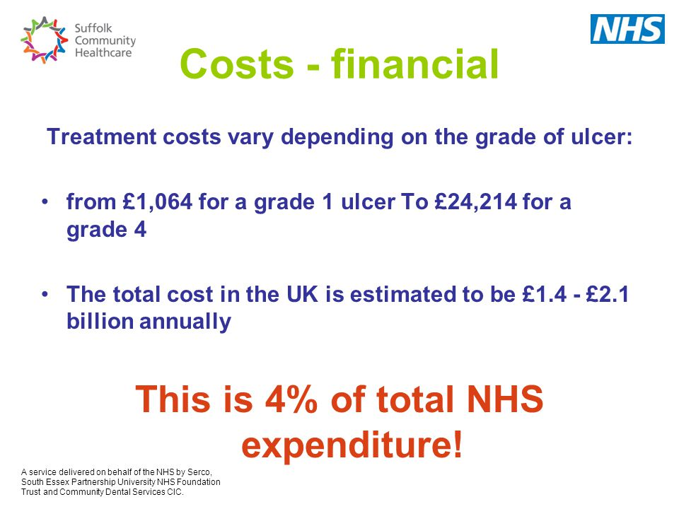 Costs - financial This is 4% of total NHS expenditure!