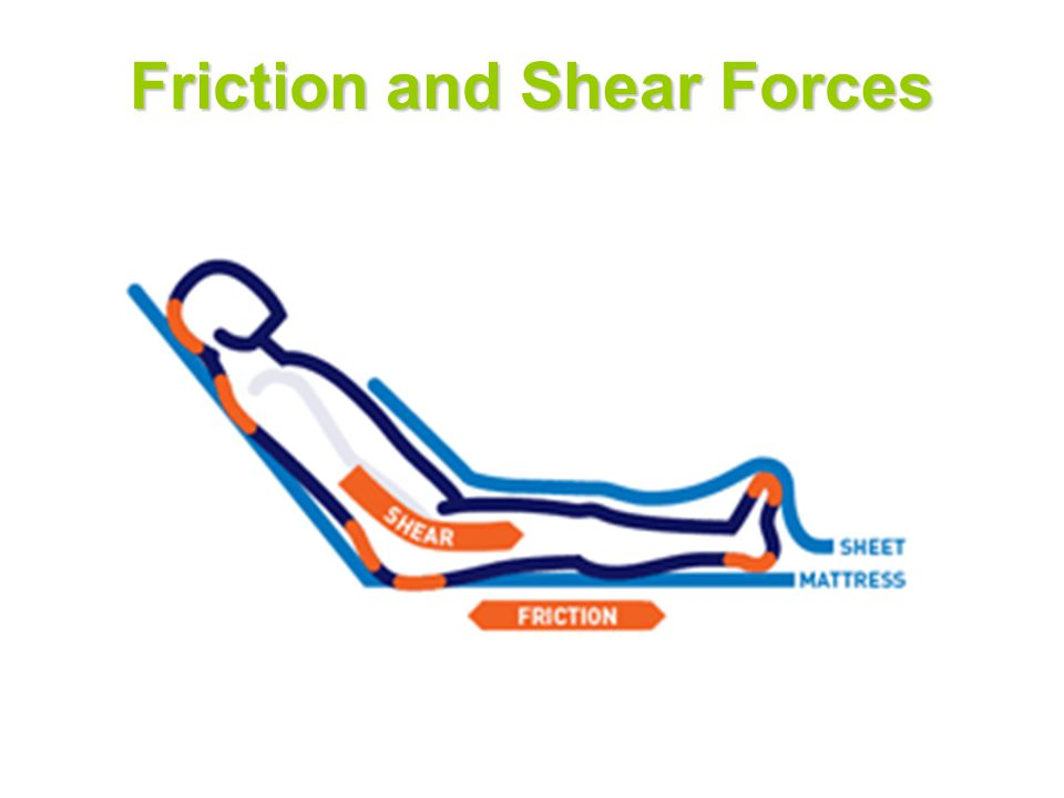 Friction and Shear Forces