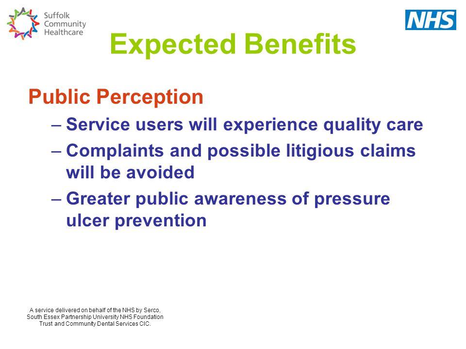 Expected Benefits Public Perception
