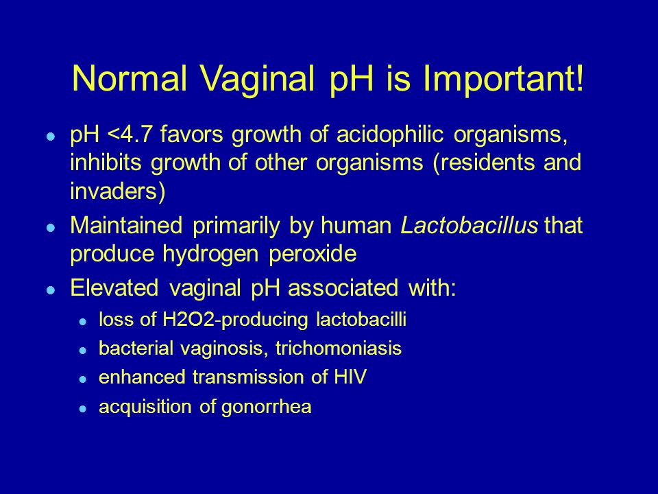 Normal Vaginal pH is Important!