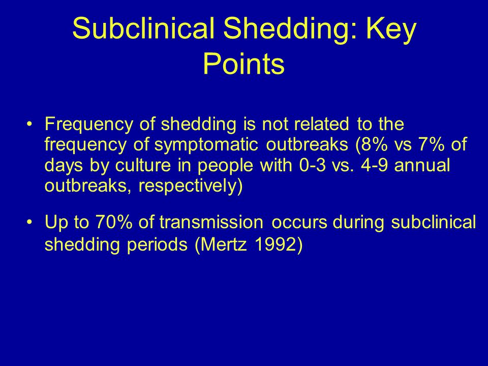 Subclinical Shedding: Key Points