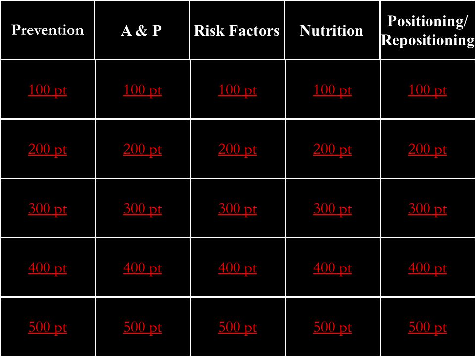 Prevention A & P. Risk Factors. Nutrition. Positioning/ Repositioning. 100 pt. 100 pt. 100 pt.