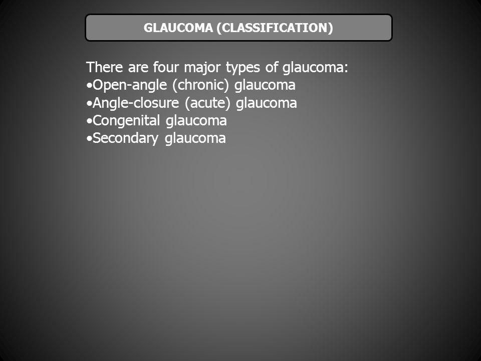 GLAUCOMA (CLASSIFICATION)