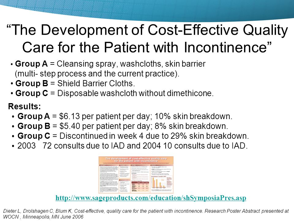 4/15/2017 The Development of Cost-Effective Quality Care for the Patient with Incontinence Group A = Cleansing spray, washcloths, skin barrier.