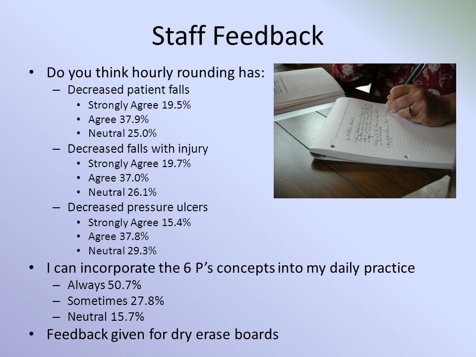 Staff Feedback Do you think hourly rounding has: