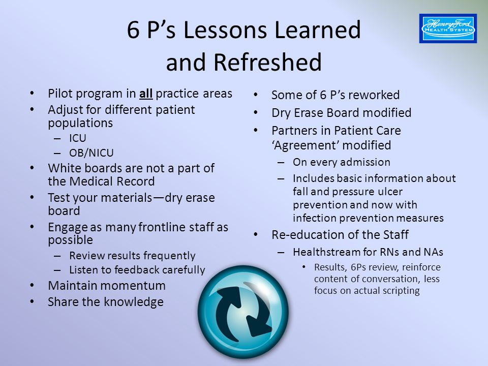 6 P's Lessons Learned and Refreshed