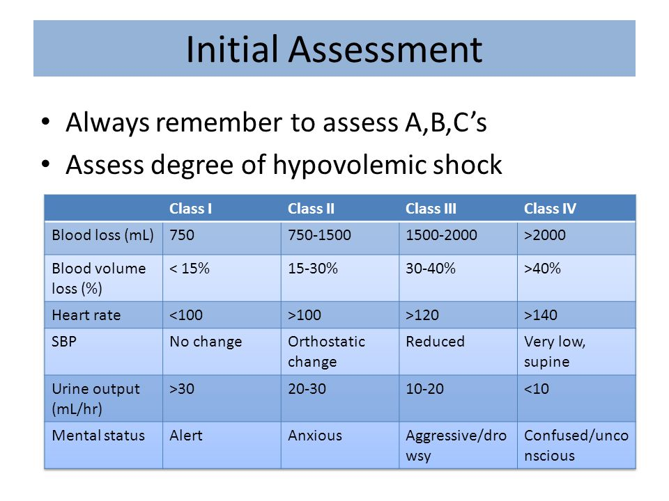 Initial Assessment Always remember to assess A,B,C's