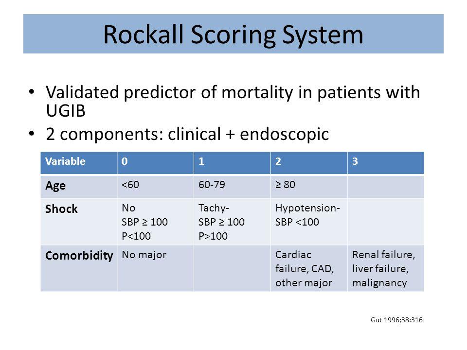 Rockall Scoring System