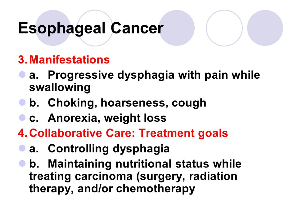 Esophageal Cancer 3. Manifestations