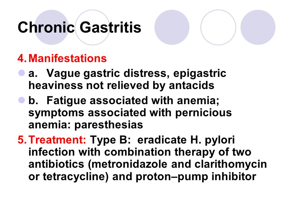 Chronic Gastritis 4. Manifestations