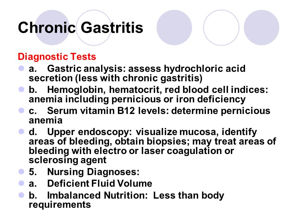 Chronic Gastritis Diagnostic Tests