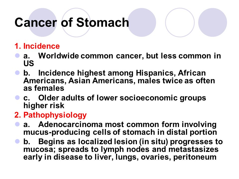 Cancer of Stomach 1. Incidence