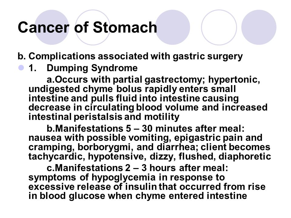 Cancer of Stomach b. Complications associated with gastric surgery