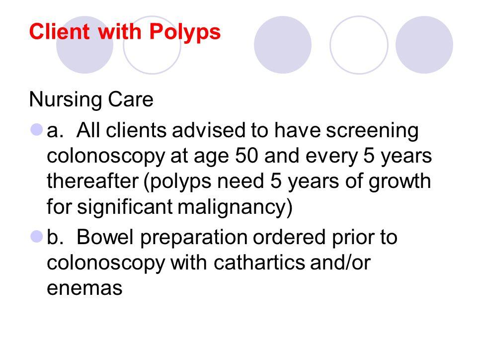 Client with Polyps Nursing Care